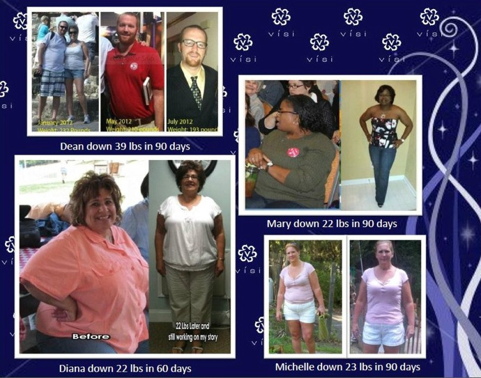 visi weight loss results
